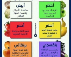نصائح لصحتك وصحة اسرتك