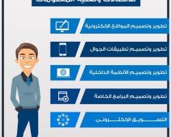 تصميم تطبيقات الجوال ومواقع الانترنت 0551783558